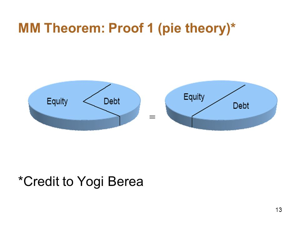 MM Theorem: Proof 1 (pie theory)*