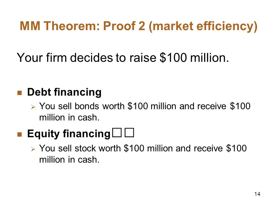 MM Theorem: Proof 2 (market efficiency)