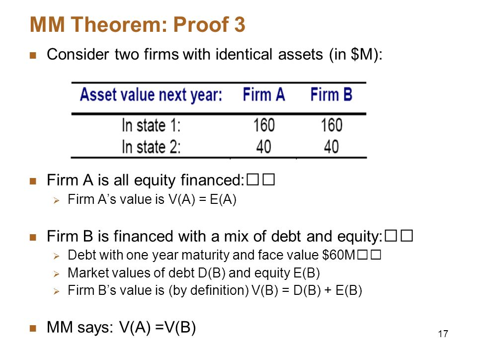 MM Theorem: Proof 3 Consider two firms with identical assets (in $M):