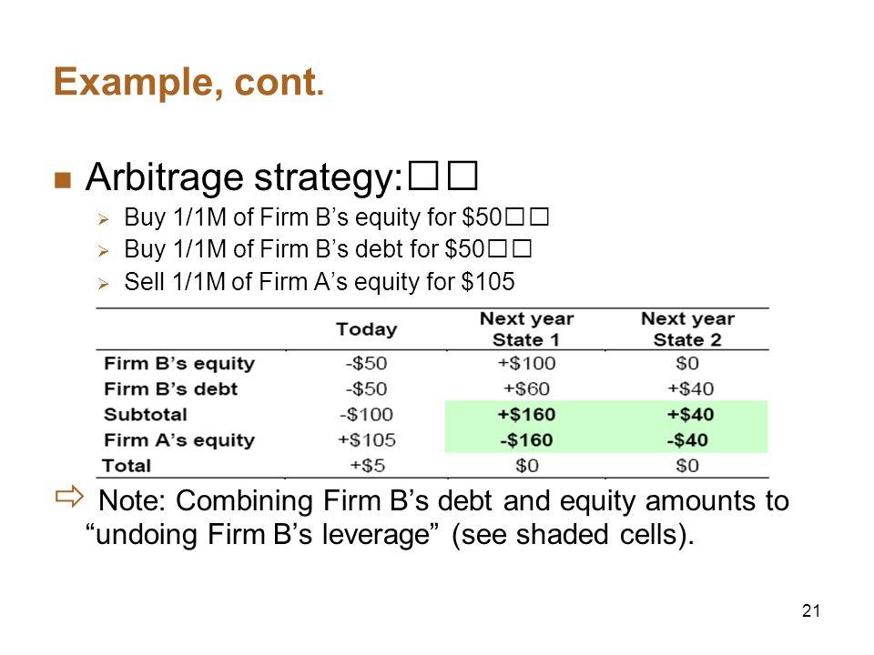 Example, cont. Arbitrage strategy: