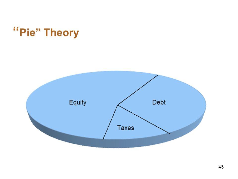 Pie Theory