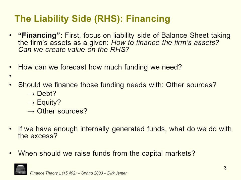 The Liability Side (RHS): Financing