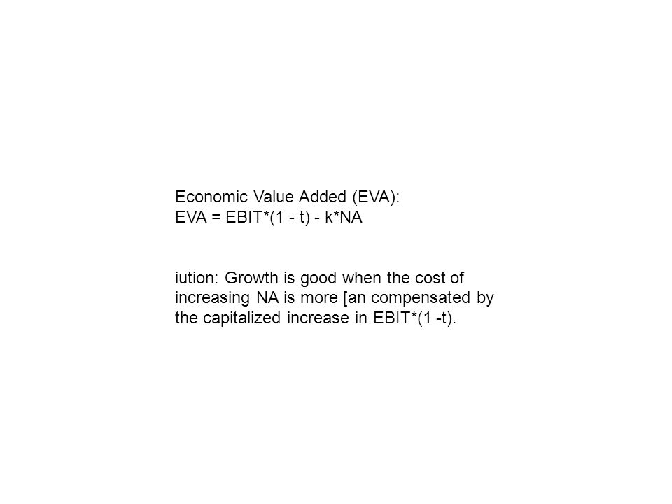Economic Value Added (EVA):
