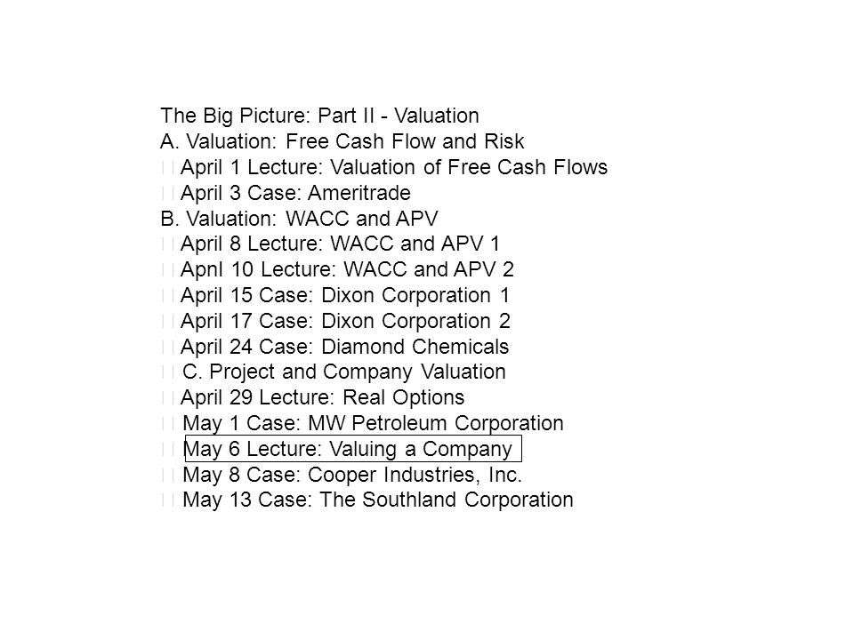 The Big Picture: Part II - Valuation