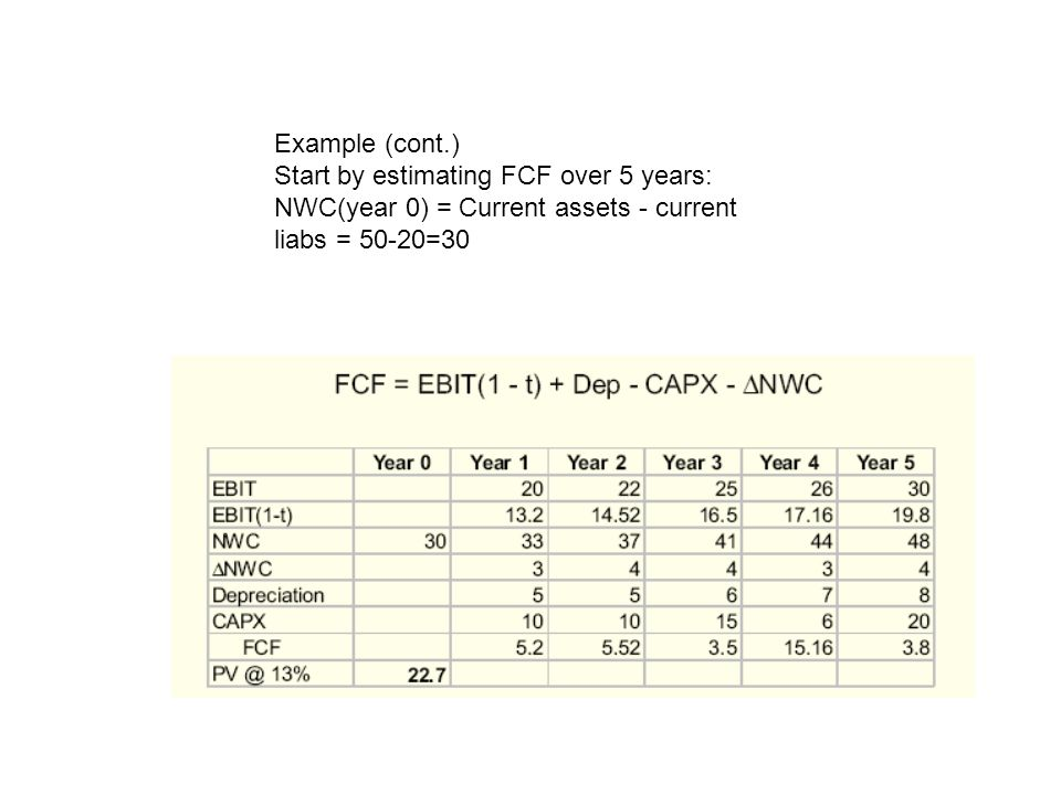 Example (cont.) Start by estimating FCF over 5 years: NWC(year 0) = Current assets - current liabs = 50-20=30.