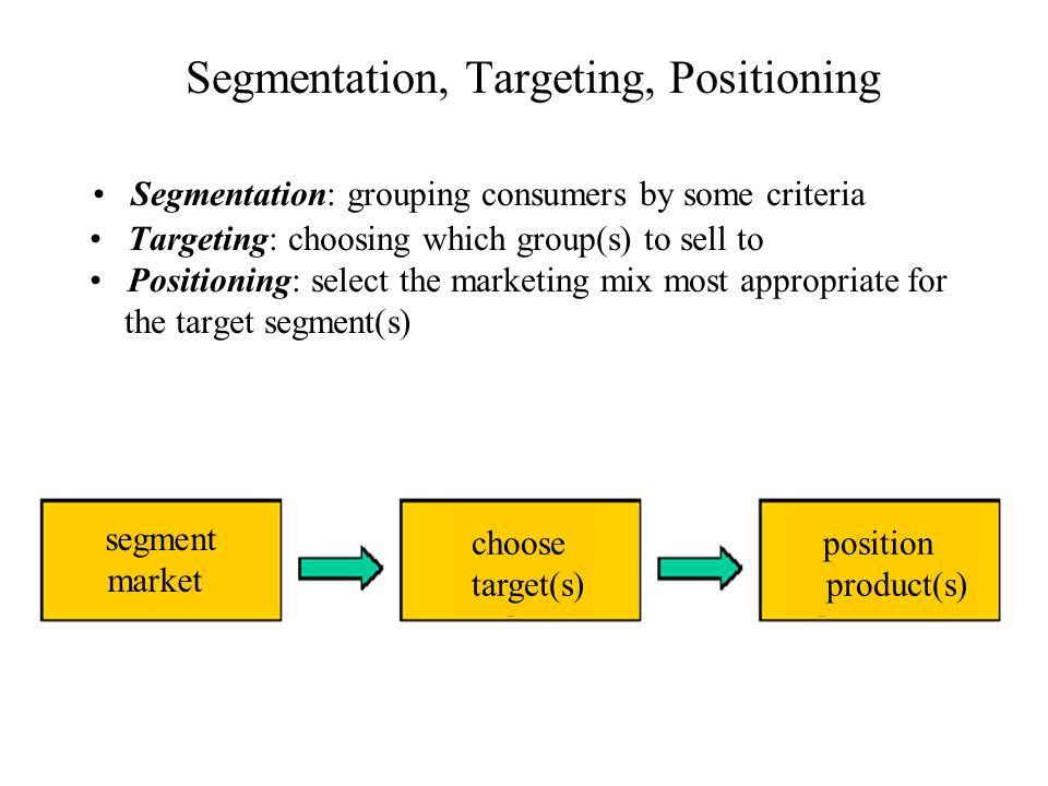 Segmentation, Targeting, Positioning • Segmentation: grouping consumers by some criteria • Targeting: choosing which group(s) to sell to • Positioning: select the marketing mix most appropriate for the target segment(s)