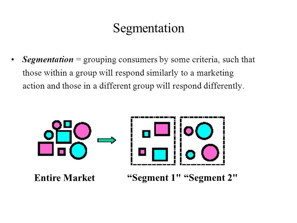 Segmentation Segment 1 Segment 2 Entire Market