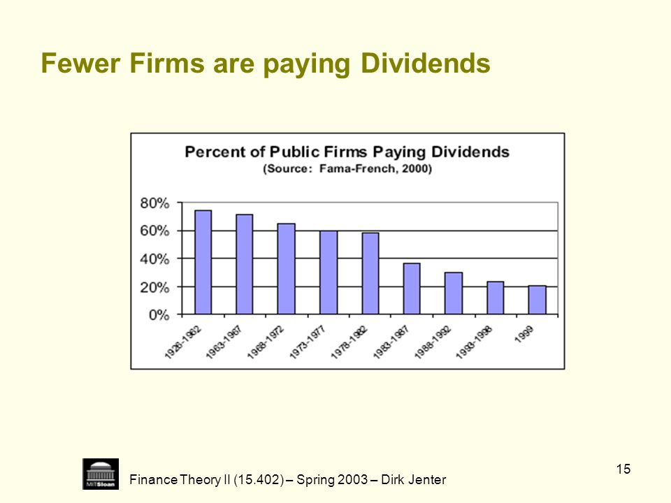 Fewer Firms are paying Dividends