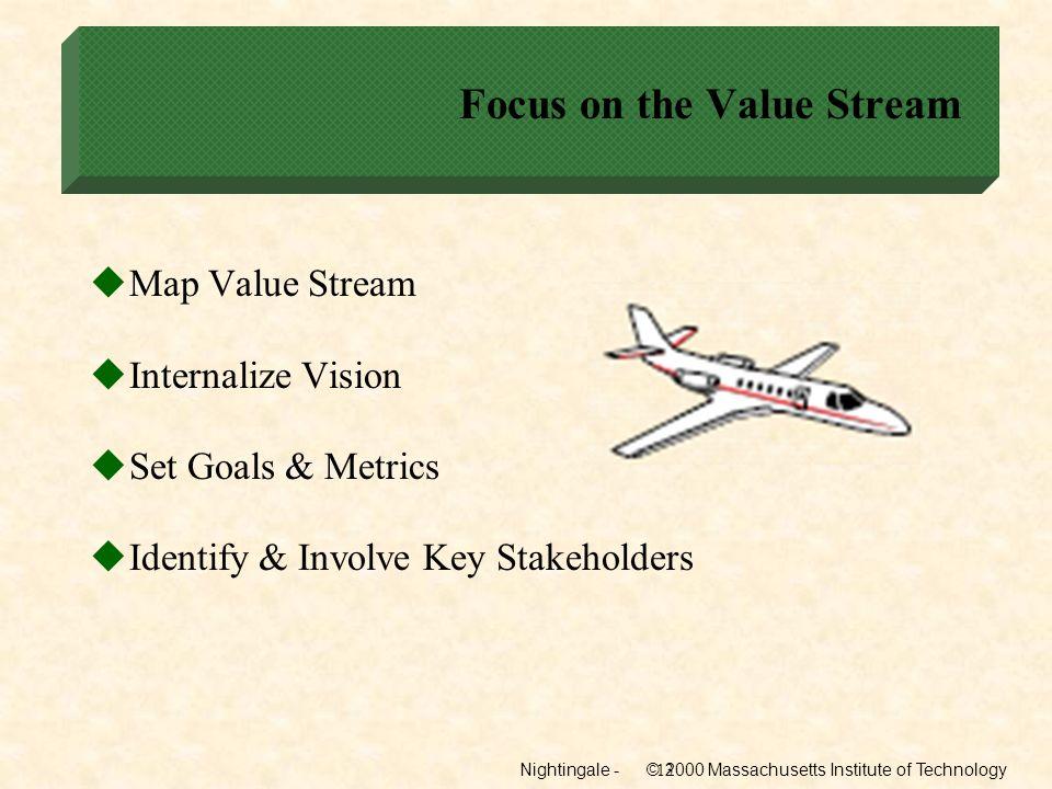 Focus on the Value Stream