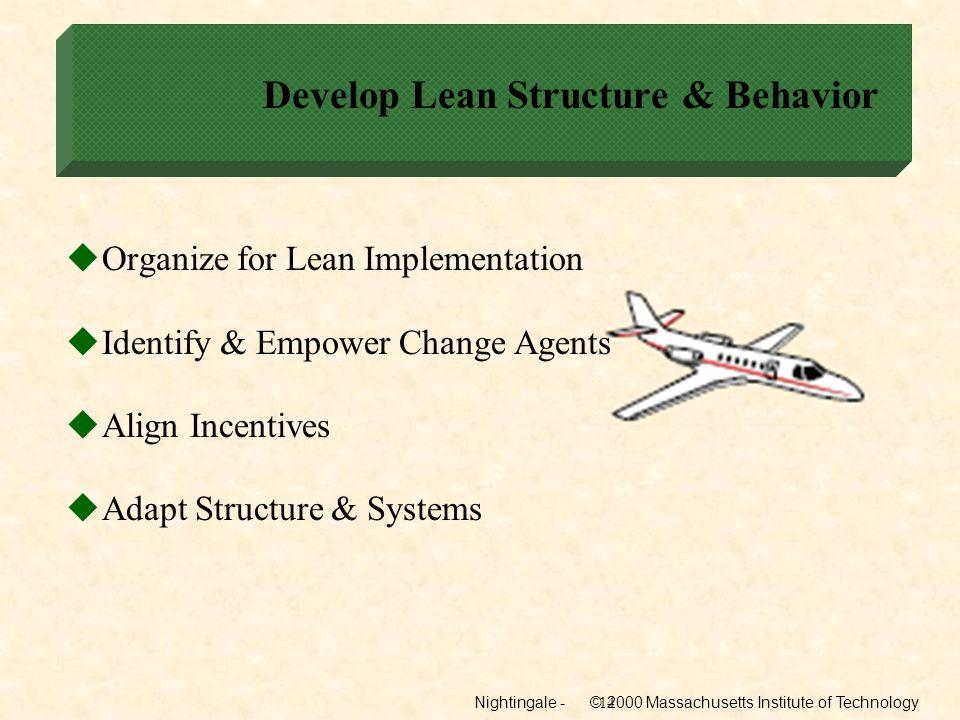 Develop Lean Structure & Behavior