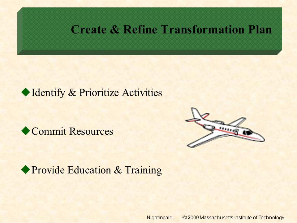 Create & Refine Transformation Plan