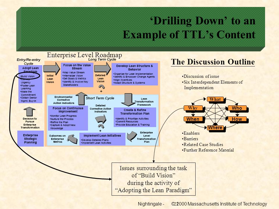 'Drilling Down' to an Example of TTL's Content