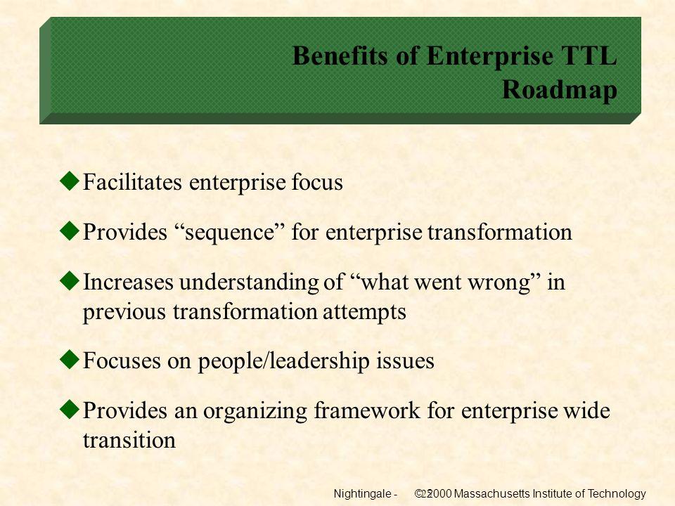 Benefits of Enterprise TTL Roadmap