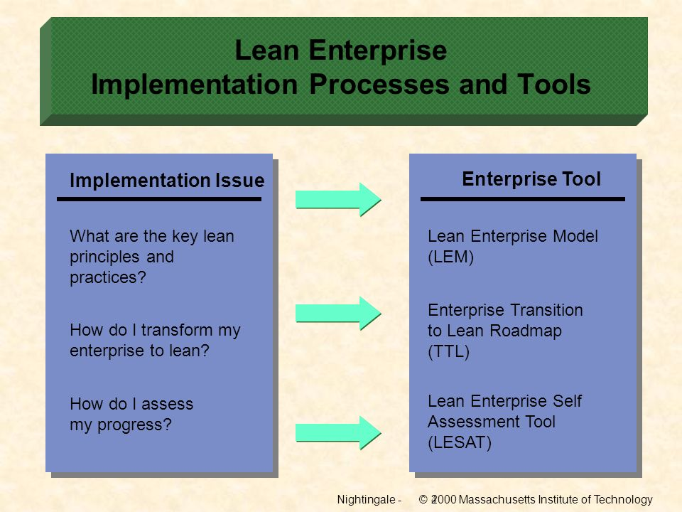 Lean Enterprise Implementation Processes and Tools