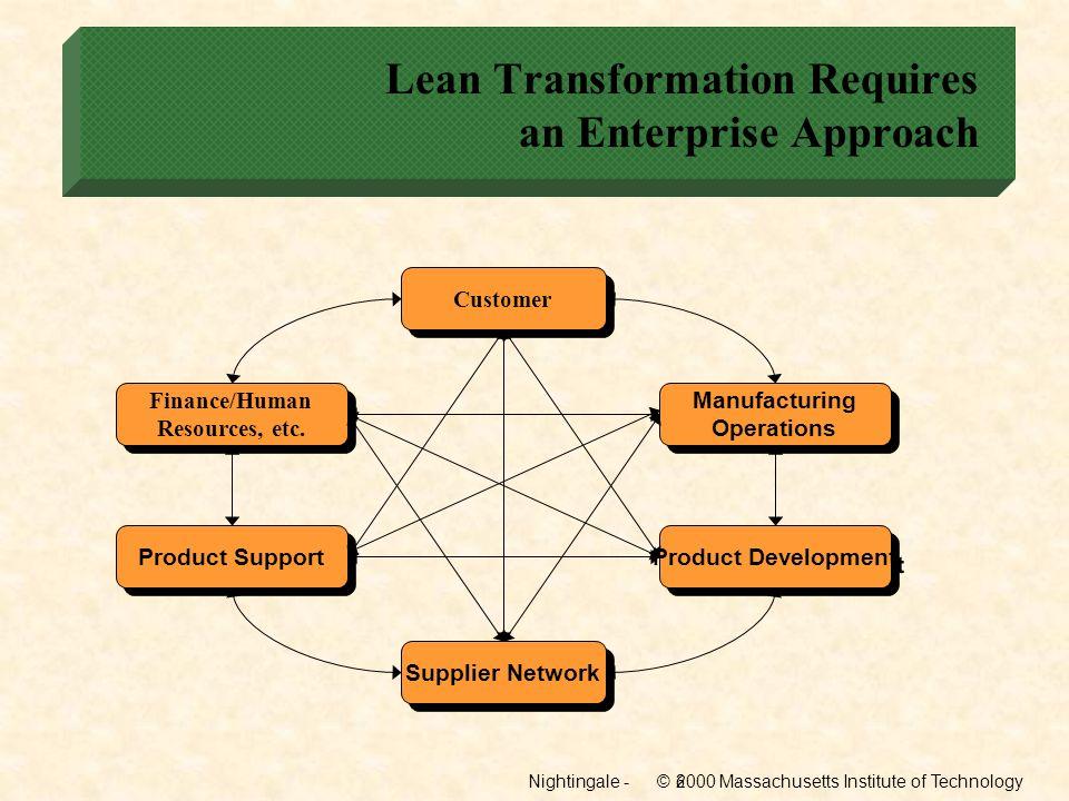 Lean Transformation Requires an Enterprise Approach