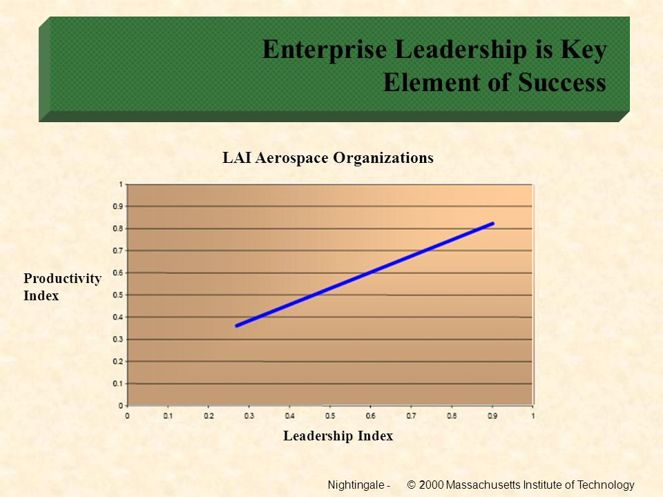 Enterprise Leadership is Key Element of Success