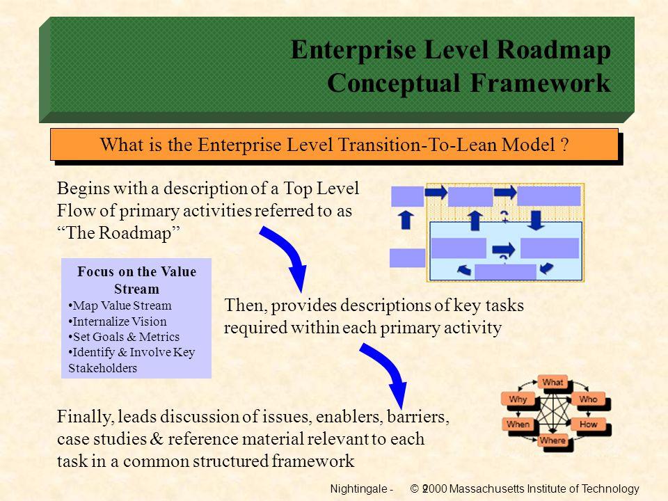Enterprise Level Roadmap Conceptual Framework