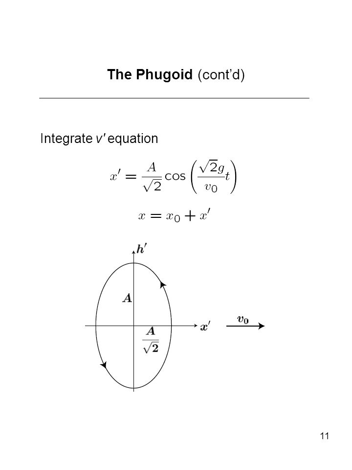 The Phugoid (cont'd) Integrate v′ equation