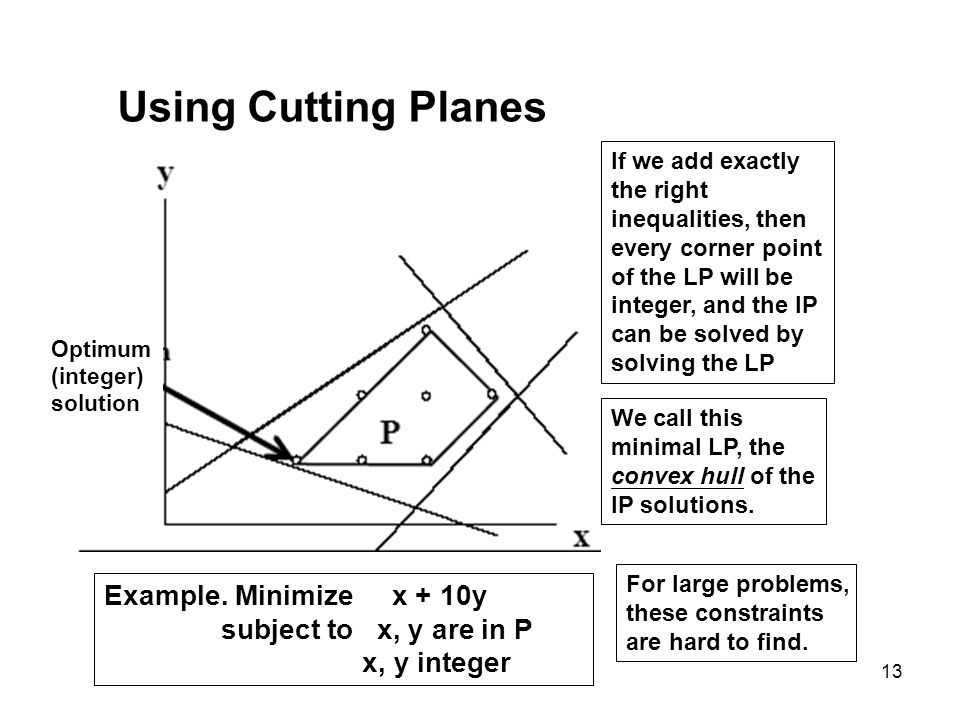 Using Cutting Planes Example. Minimize x + 10y
