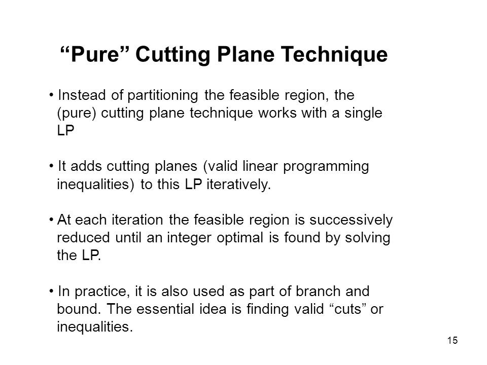 Pure Cutting Plane Technique