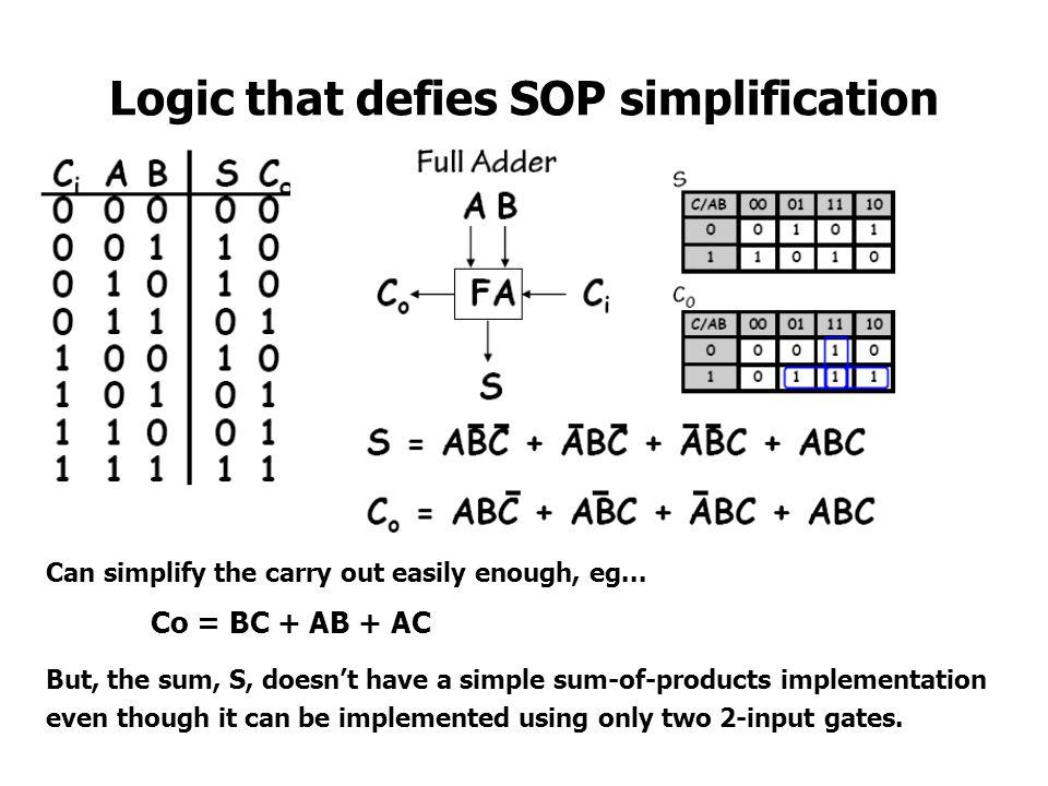 Logic that defies SOP simplification