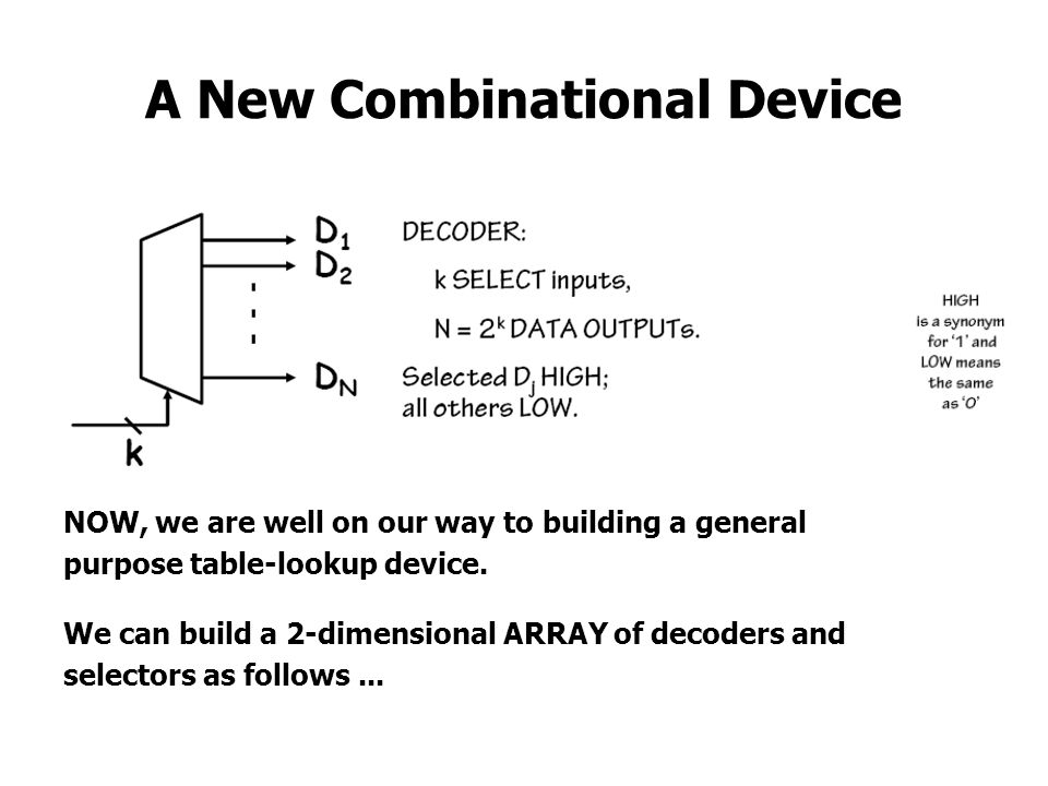 A New Combinational Device