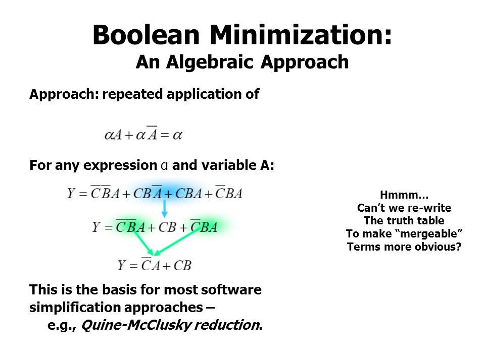 Boolean Minimization: An Algebraic Approach