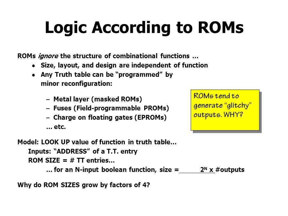 Logic According to ROMs