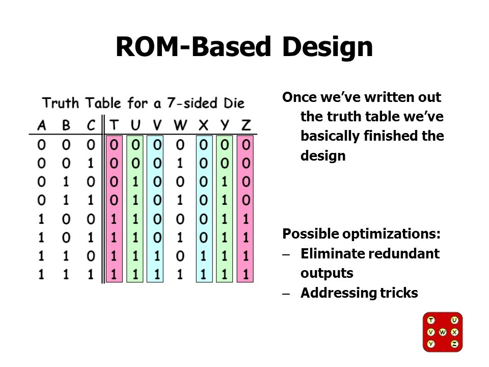 ROM-Based Design Once we've written out the truth table we've