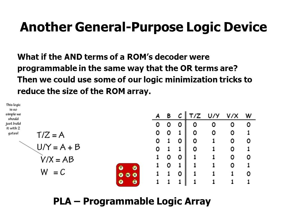 Another General-Purpose Logic Device