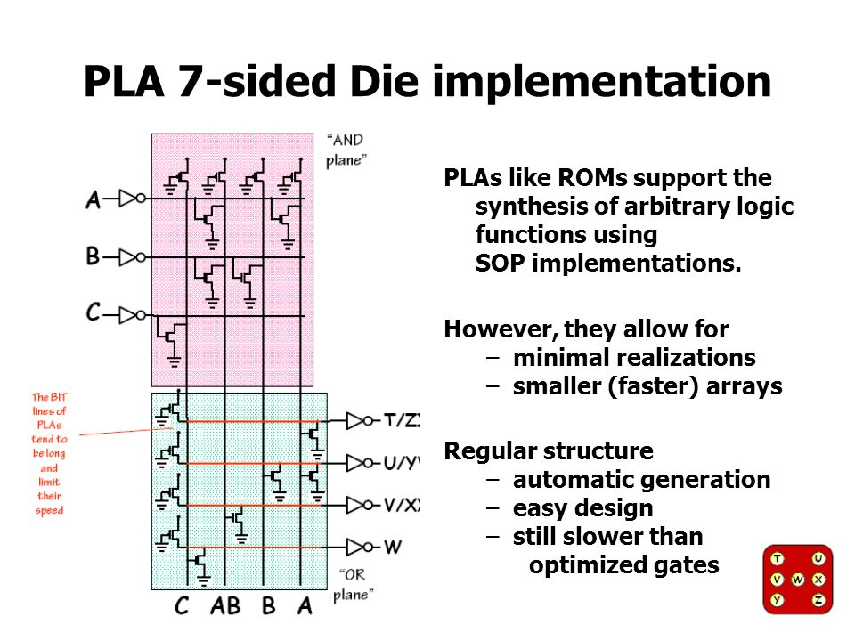 PLA 7-sided Die implementation