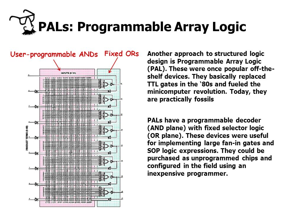 programmable logic design Description the plus153–10 pld is a high speed, combinatorial  programmable logic array the philips semiconductors state-of-the-art.