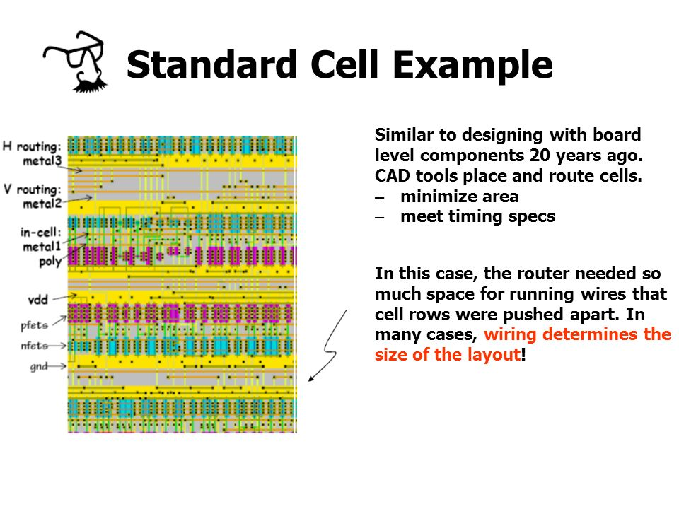Standard Cell Example Similar to designing with board
