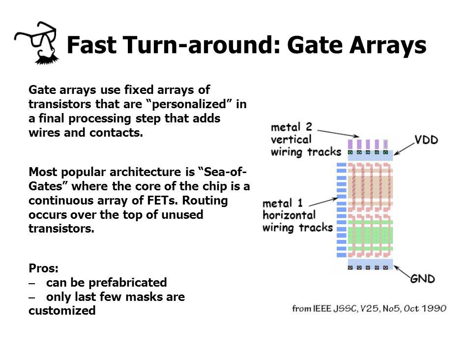 Fast Turn-around: Gate Arrays