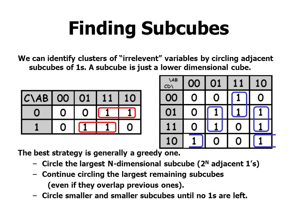 Finding Subcubes We can identify clusters of irrelevent variables by circling adjacent subcubes of 1s. A subcube is just a lower dimensional cube.