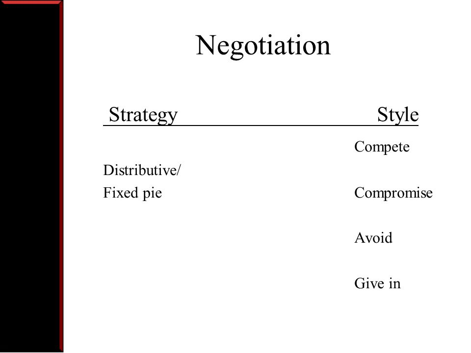 Negotiation Strategy Style Compete Distributive/ Fixed pie Compromise