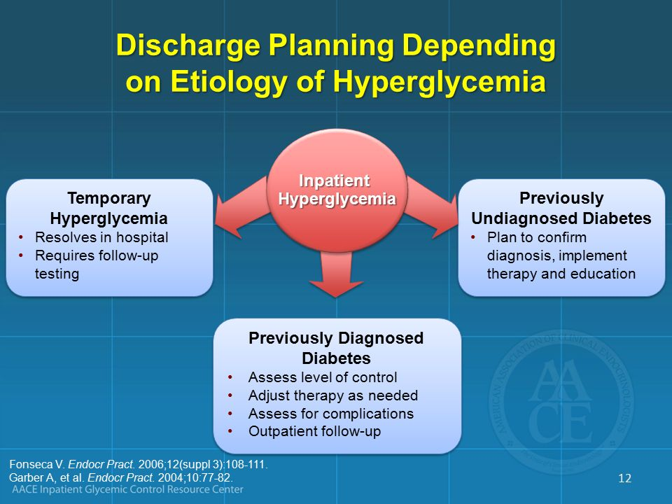 Gaps in US Hospital Discharge Planning and Transitional ...