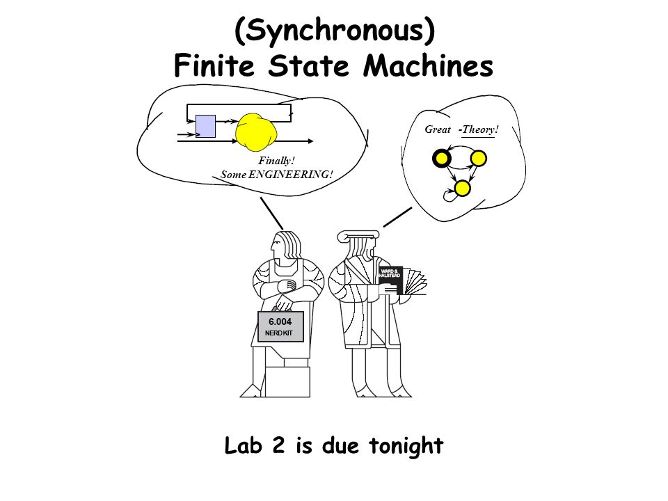 (Synchronous) Finite State Machines