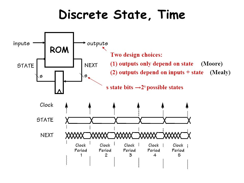 Discrete State, Time Two design choices: