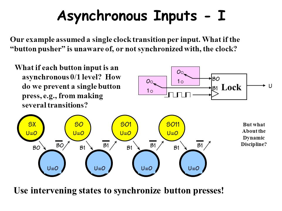 Asynchronous Inputs - I