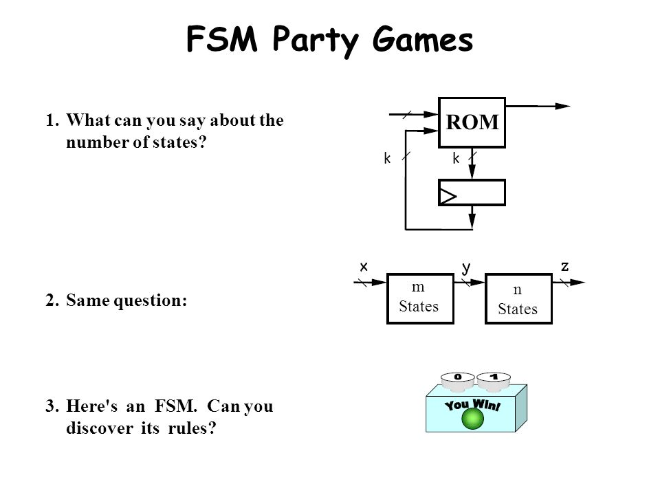 FSM Party Games ROM What can you say about the number of states