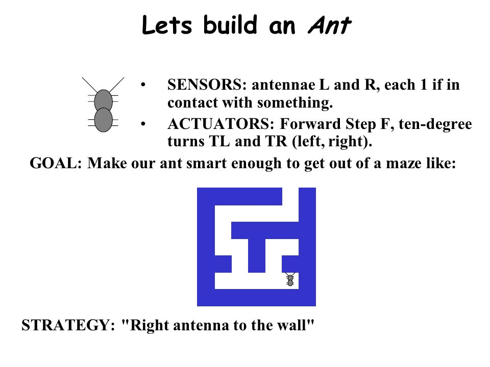 Lets build an Ant SENSORS: antennae L and R, each 1 if in contact with something.