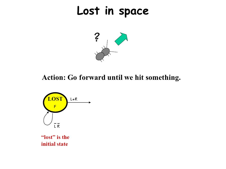 Lost in space Action: Go forward until we hit something. LOST