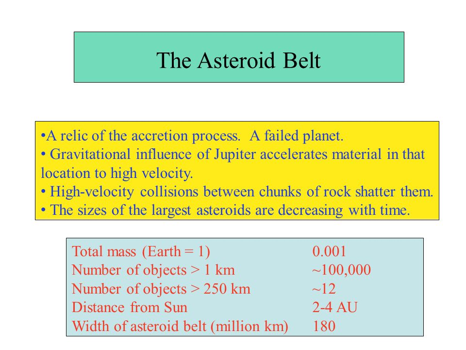 The Asteroid Belt •A relic of the accretion process. A failed planet.
