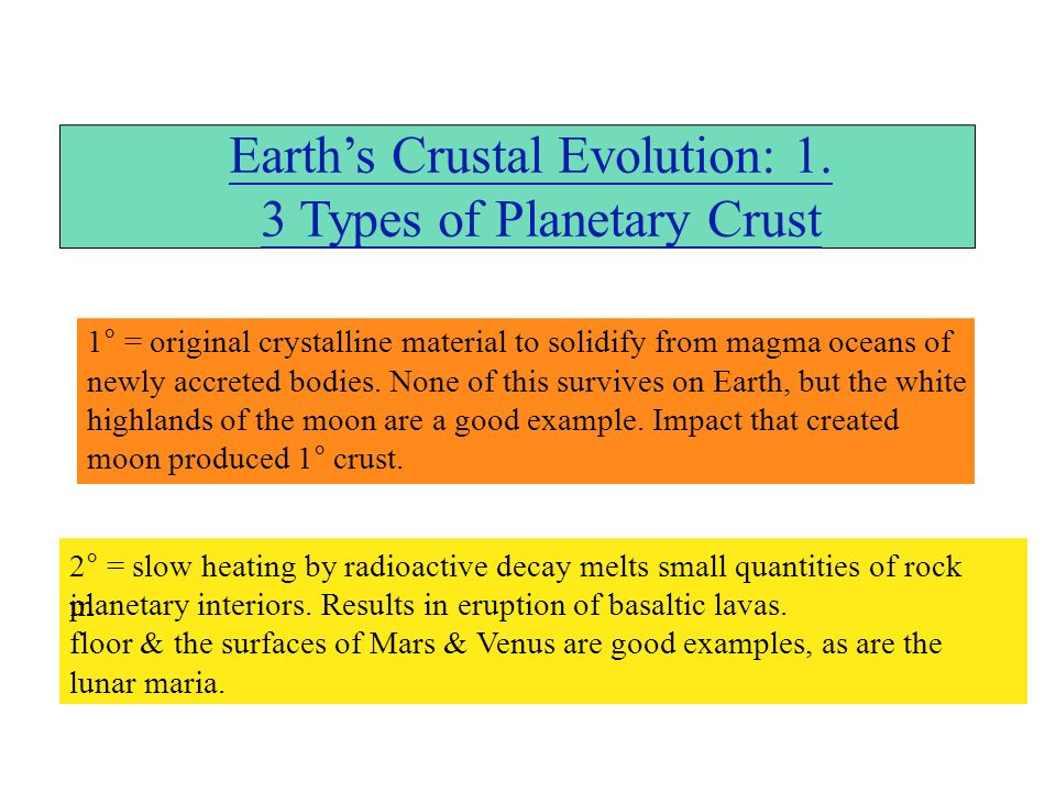 Earth's Crustal Evolution: 1. 3 Types of Planetary Crust