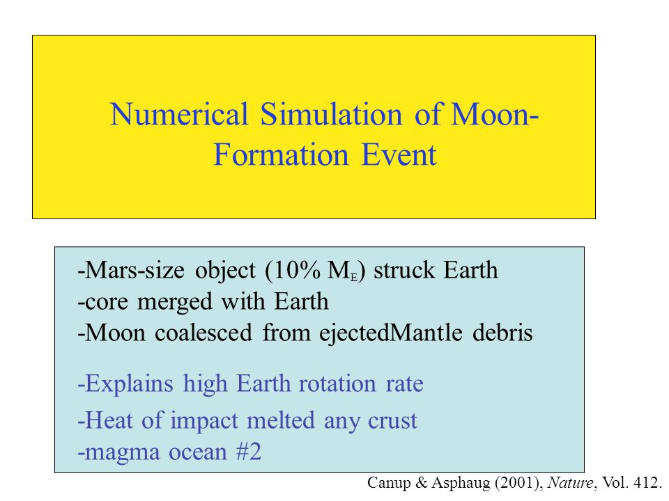 Numerical Simulation of Moon- Formation Event