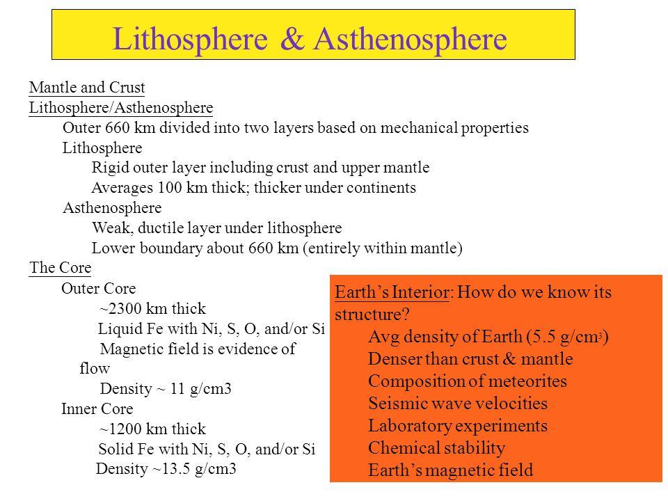 Lithosphere & Asthenosphere