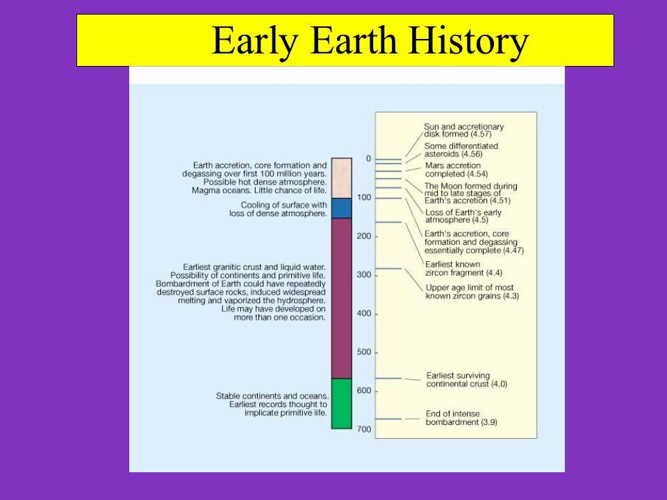 Early Earth History