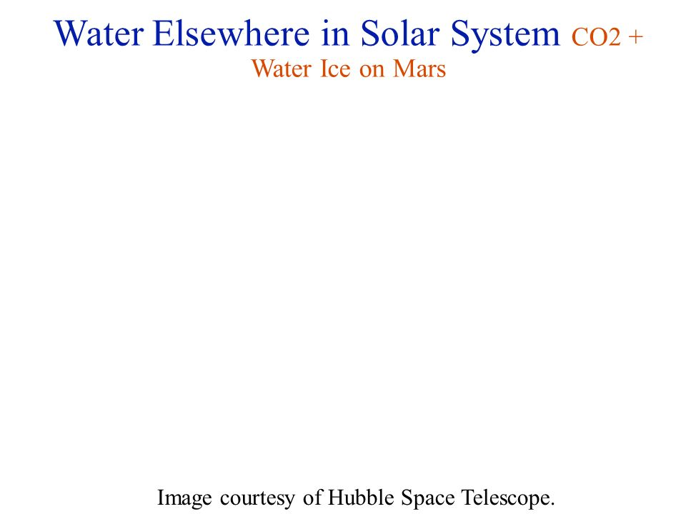 Water Elsewhere in Solar System CO2 + Water Ice on Mars