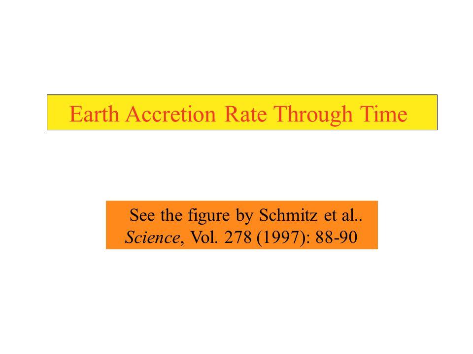 See the figure by Schmitz et al..